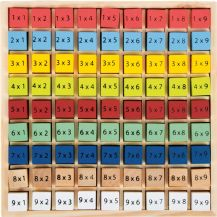 "Colourful Multiplication Table ""Educate"""